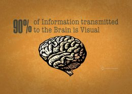 Visual Content, Visual Communication