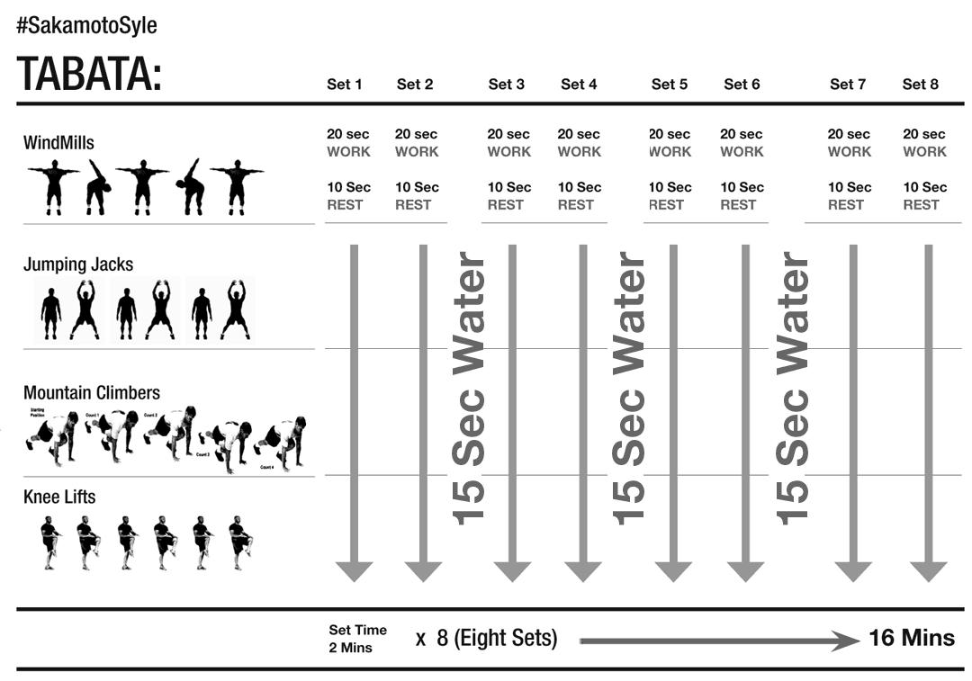 Calisthenic Exercise, Beginner, Tabata, Fitness